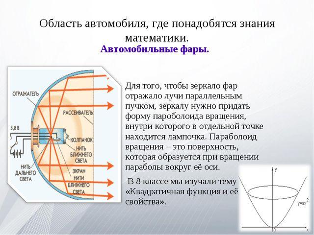 Область автомобиля, где понадобятся знания математики. Автомобильные фары. Дл...