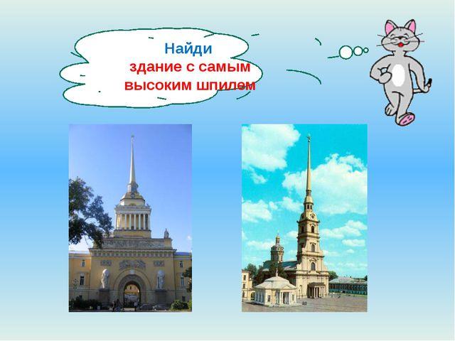 Где мы сегодня побывали и какие памятники сегодня увидели?