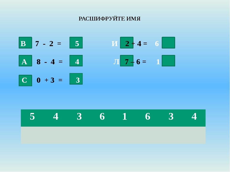 РАСШИФРУЙТЕ ИМЯ В 7 - 2 =  5 И 2 + 4 = 6 А 8 - 4 = 4 Л 7 – 6 = 1 С 0 +...