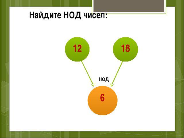 Найдите НОД чисел: 6 НОД 12 18