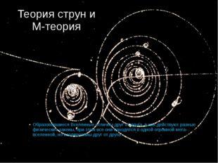 Теория струн и М-теория Образовавшиеся Вселенные отличны друг от друга, в них