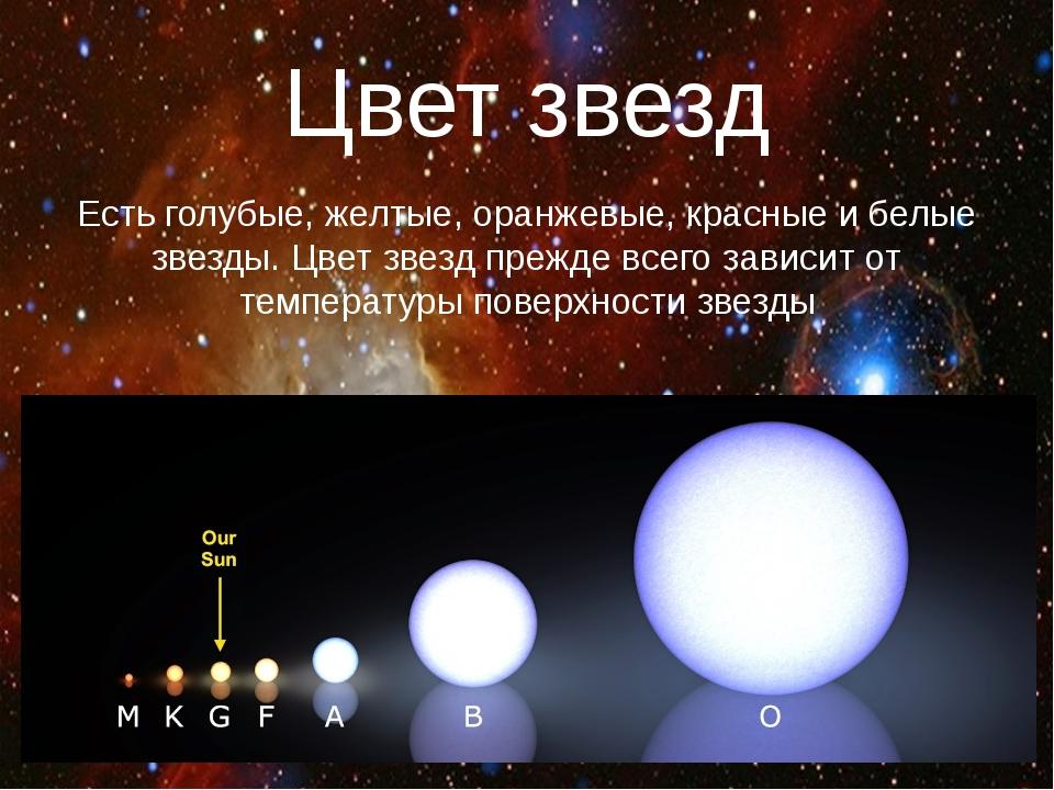 Цвет звезд Есть голубые, желтые, оранжевые, красные и белые звезды. Цвет звез...