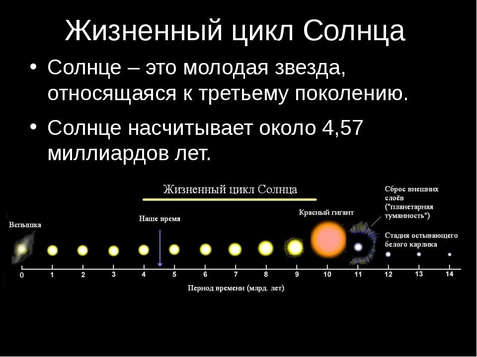 Жизненный цикл Солнца Солнце – это молодая звезда, относящаяся к третьему пок...