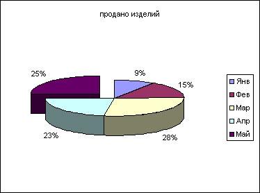 http://www.metod-kopilka.ru/images/doc/1/455/53/hello_html_441cab8.jpg