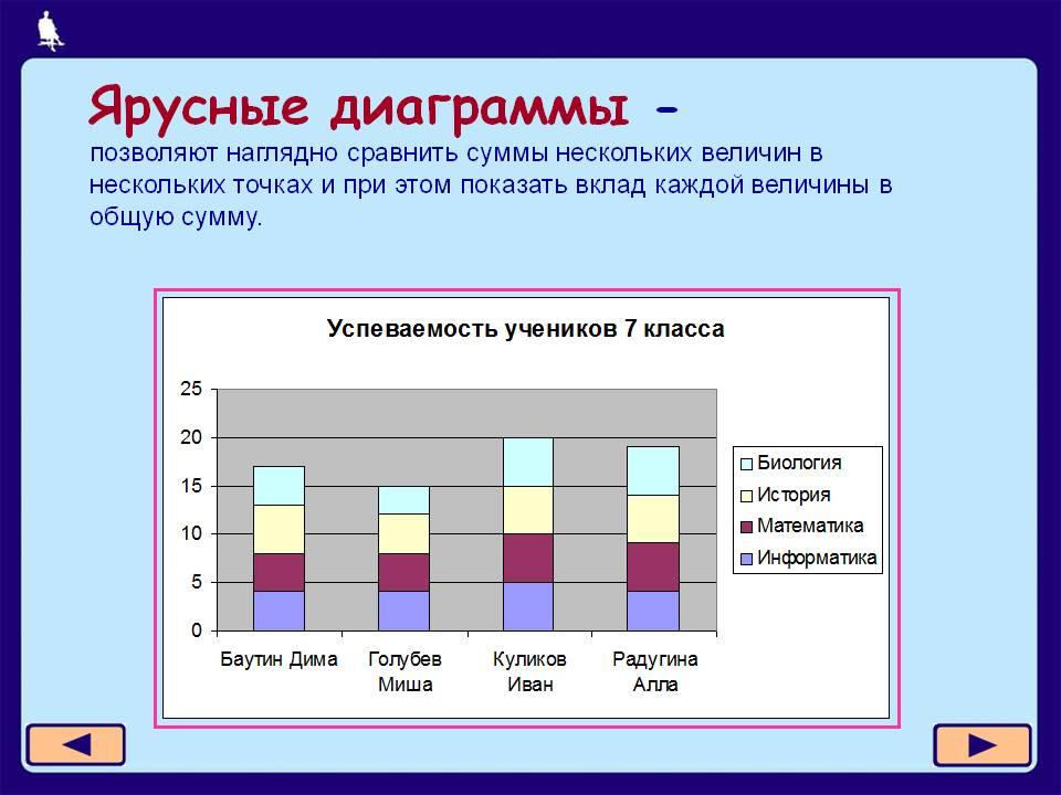 Ярусные диаграммы - - Картинка 5976-27
