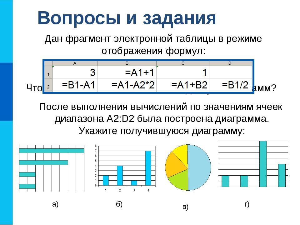 Вопросы и задания Что такое диаграмма? Каково назначение диаграмм? Назовите о...