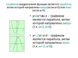 Графиком квадратичной функции является парабола, ветви которой направлены вве