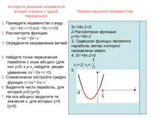Алгоритм решения неравенств второй степени с одной переменной 5х2+9х-20 (ax2+