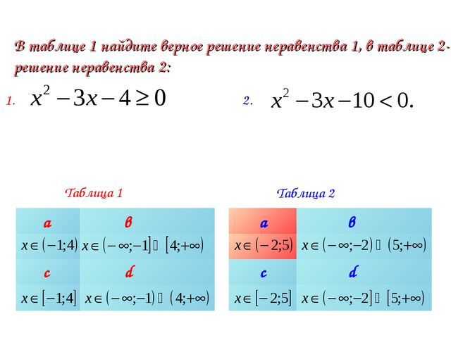 В таблице 1 найдите верное решение неравенства 1, в таблице 2- решение нераве...
