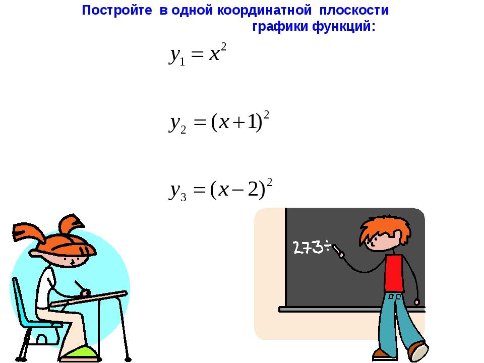 Постройте в одной координатной плоскости графики функций:
