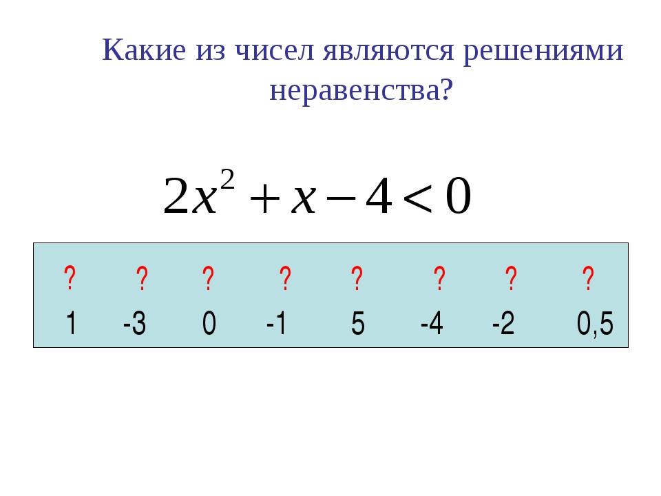 Какие из чисел являются решениями неравенства? 1 -3 0 -1 5 -4 -2 0,5 ? ? ? ?...