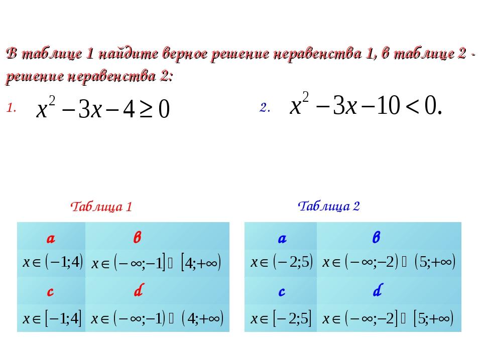 В таблице 1 найдите верное решение неравенства 1, в таблице 2 - решение нерав...