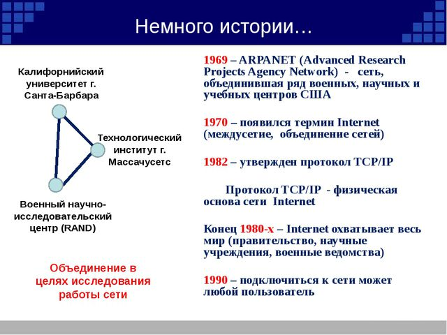 Немного истории… 1969 – ARPANET (Advanced Research Projects Agency Network) -...