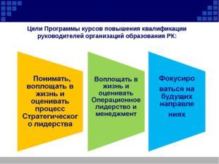 Цели Программы курсов повышения квалификации руководителей организаций образо