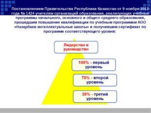 Постановлением Правительства Республики Казахстан от 9 ноября 2012 года № 142
