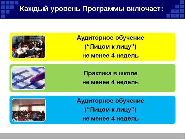 Каждый уровень Программы включает: