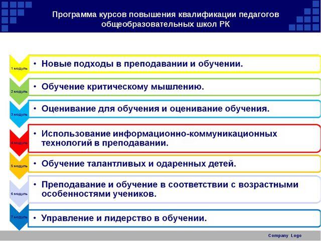 Company Logo Программа курсов повышения квалификации педагогов общеобразовате...