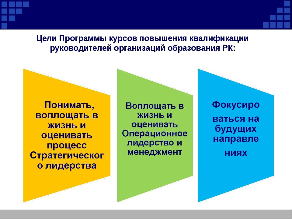 Цели Программы курсов повышения квалификации руководителей организаций образо...