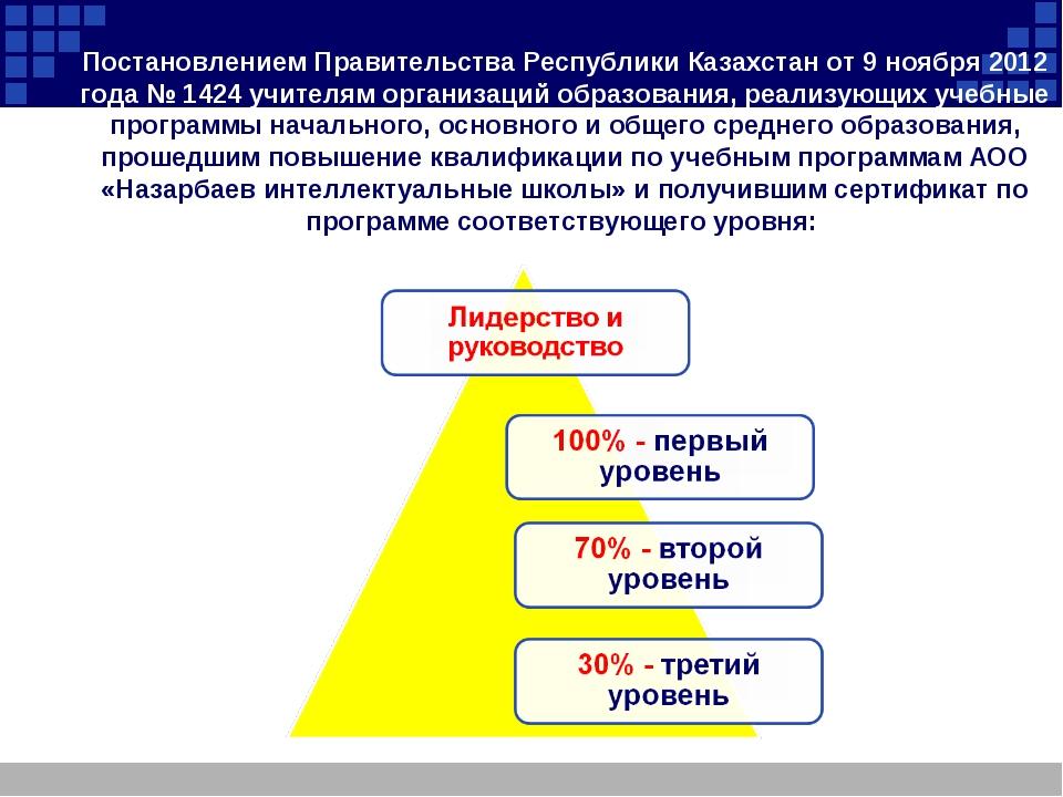 Постановлением Правительства Республики Казахстан от 9 ноября 2012 года № 142...