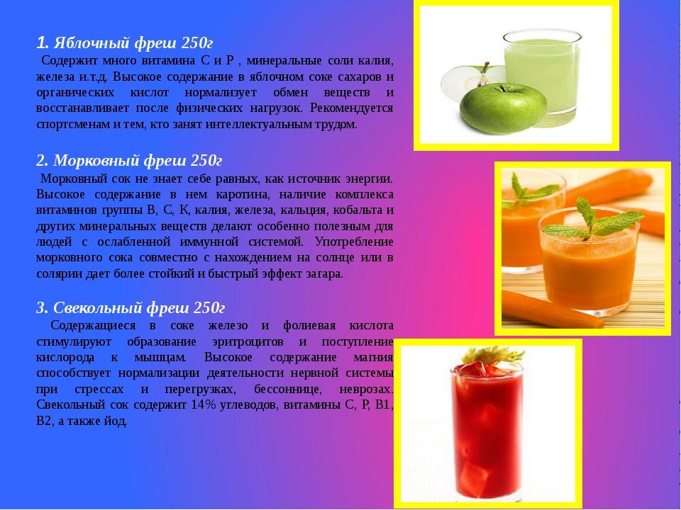 Витамины в нектаринах для беременных 57
