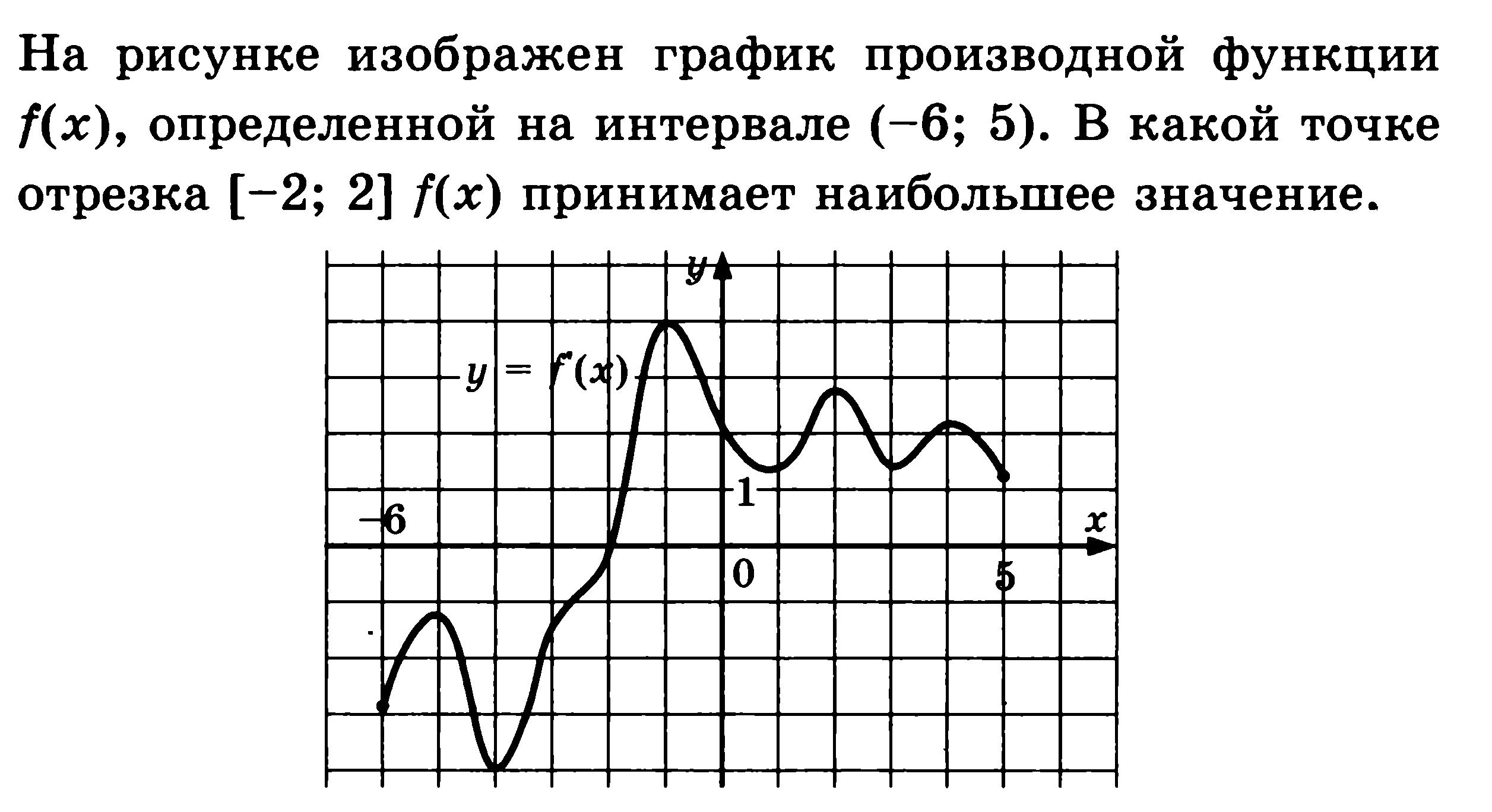 Изображен график в какой из точек значение наименьшее