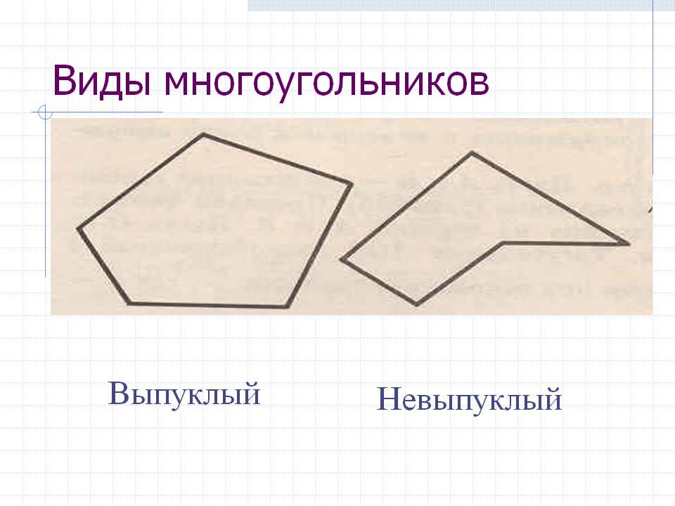 http://900igr.net/datas/geometrija/Mnogougolniki-9-klass/0007-007-Vidy-mnogougolnikov.jpg