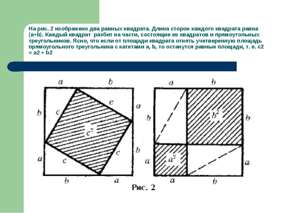 На рис. 2 изображено два равных квадрата. Длина сторон каждого квадрата равна...
