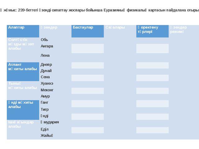 Сарамандық жұмыс: 239-беттегі өзенді сипаттау жоспары бойынша Еуразияның физи...