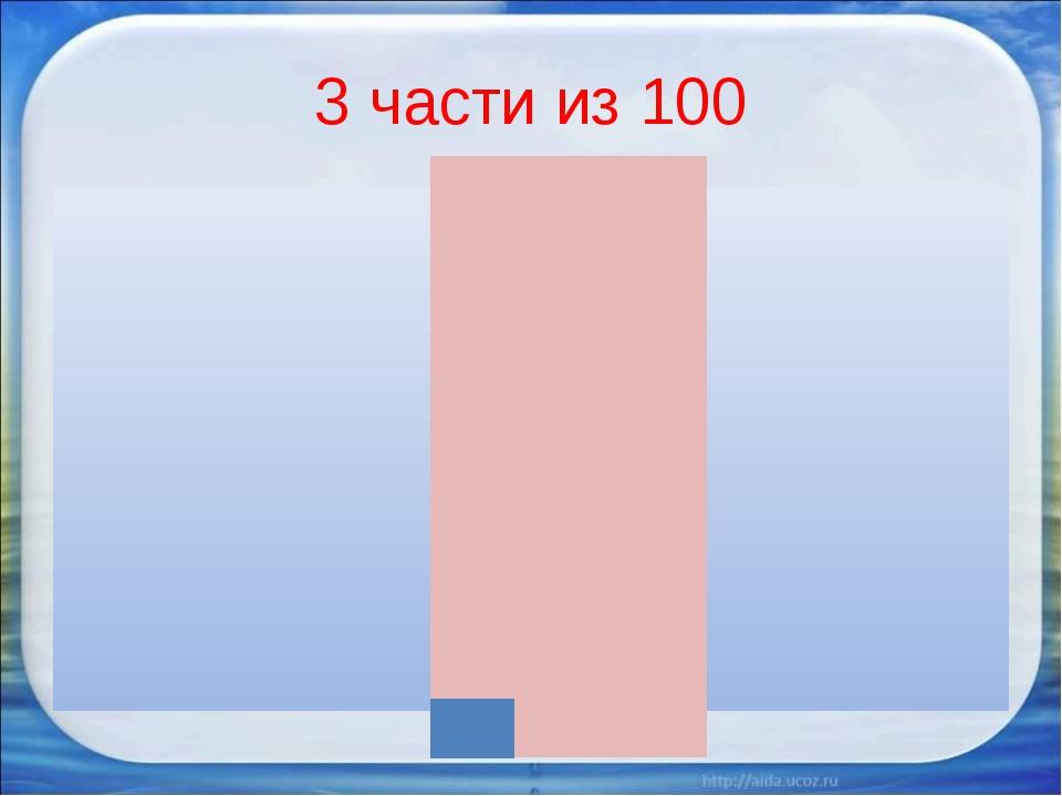 3 части из 100...