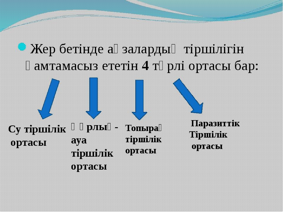 Жер бетінде ағзалардың тіршілігін қамтамасыз ететін 4 түрлі ортасы бар: Су ті...
