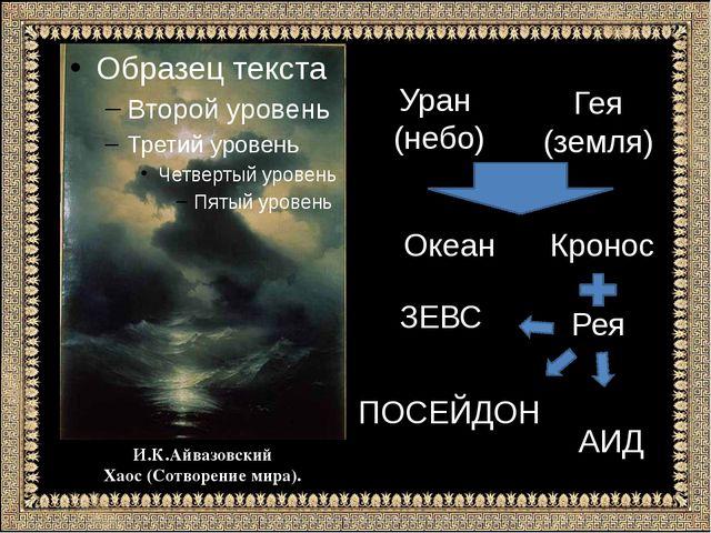 И.К.Айвазовский Хаос (Сотворение мира). Уран (небо) Гея (земля) Океан Кронос...