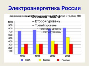 Интеграционные группировки Европейское Сообщество по Атомной Энергии (ЕВРАТОМ