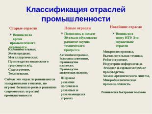 Классификация отраслей промышленности Старые отрасли Новые отрасли Новейшие о