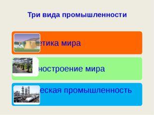 Три вида промышленности