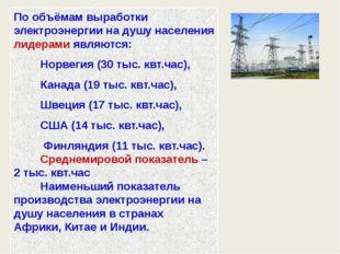По объёмам выработки электроэнергии на душу населения лидерами являются: Норв