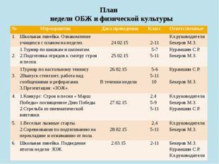 План недели ОБЖ и физической культуры № Мероприятия Датапроведения Класс Отве