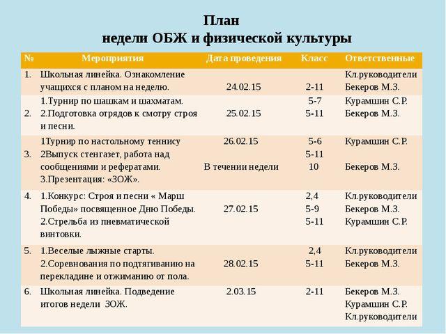 План недели ОБЖ и физической культуры № Мероприятия Датапроведения Класс Отве...