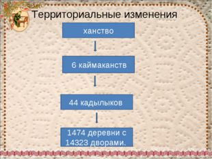 ханство 6 каймаканств 44 кадылыков 1474 деревни с 14323 дворами. Территориаль