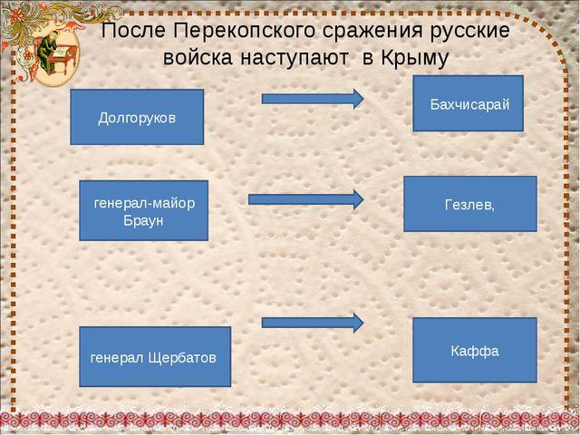 Бахчисарай Гезлев, Каффа Долгоруков генерал-майор Браун генерал Щербатов Пос...