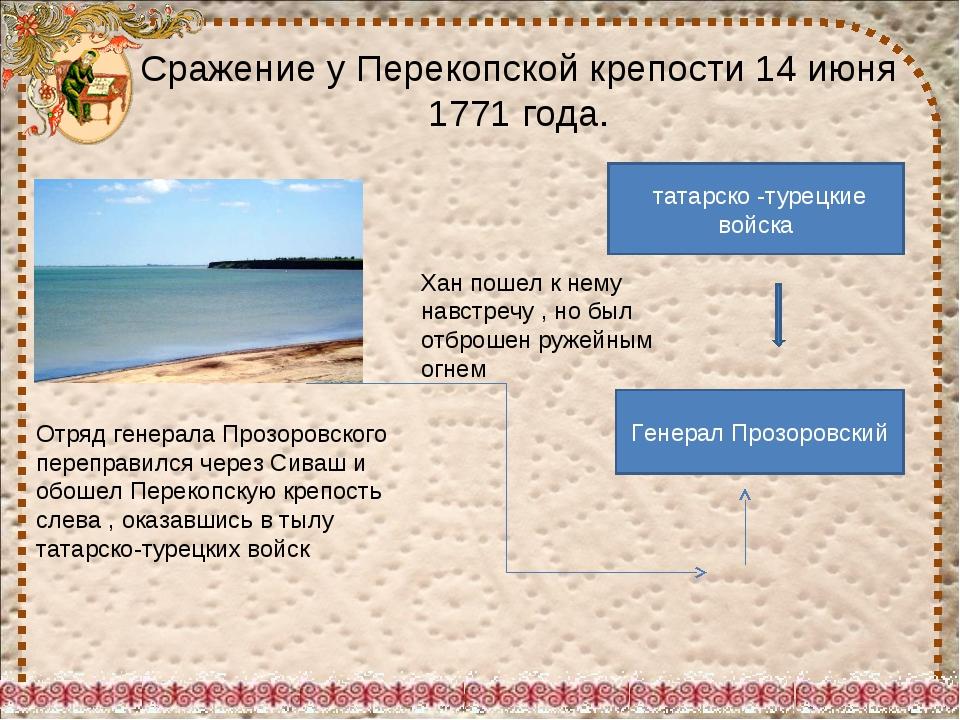 Сражение у Перекопской крепости 14 июня 1771 года. Отряд генерала Прозоровско...
