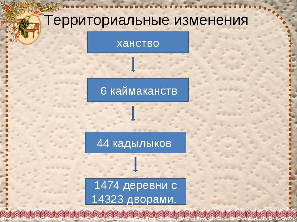 ханство 6 каймаканств 44 кадылыков 1474 деревни с 14323 дворами. Территориаль...