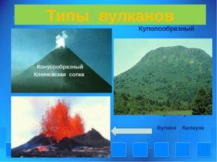 Куполообразный Конусообразный Ключевская сопка Щитообразный Вулкан Килауэа Т