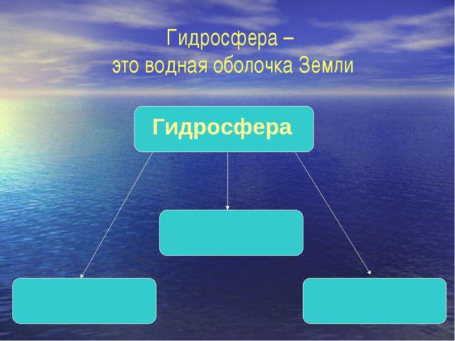 Гидросфера – это водная оболочка Земли Гидросфера