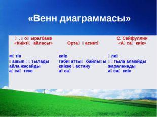 «Венн диаграммасы» Ә. Қоңыратбаев «Киіктің айласы» Ортақ қасиетіС. Сейфулл