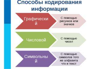 Способы кодирования информации