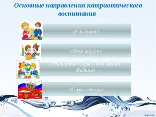 Основные направления патриотического воспитания «Я и семья» «Мой родной край-