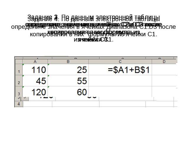 Задание 1. По данным электронной таблицы определите значения в ячейках С2и С3...
