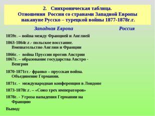 2. Синхроническая таблица. Отношения России со странами Западной Европы накан