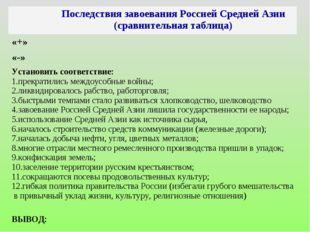 Последствия завоевания Россией Средней Азии (сравнительная таблица) «+» «-»