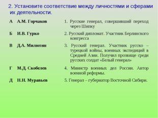 Установите соответствие между личностями и сферами их деятельности. АА.М. Го